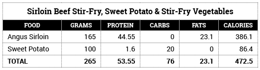 nfm-nutritional-tables3