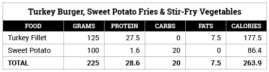 nfm-nutritional-tables5